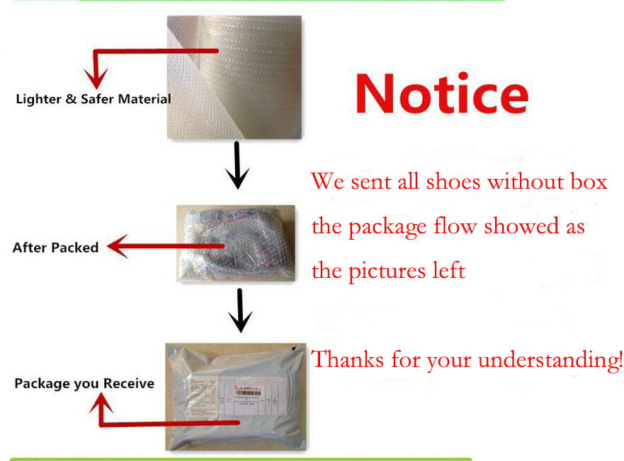 Package notes