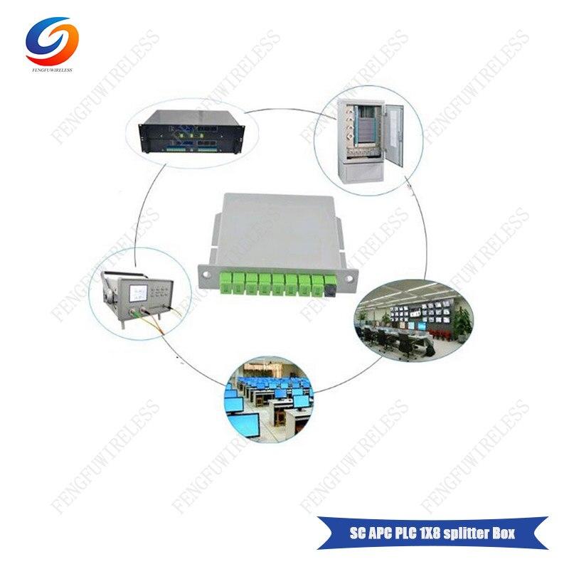 SC-APC-PLC-1X8-splitter-Box-04
