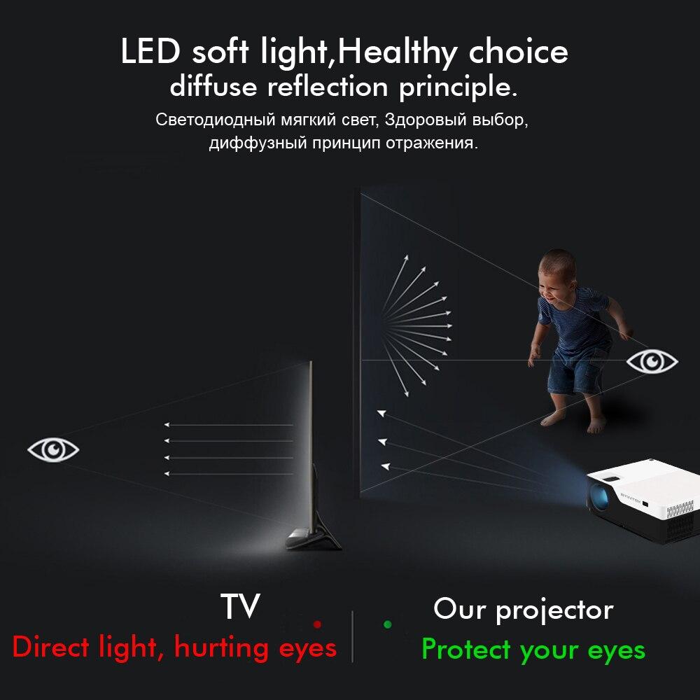 BYINTEK MOON K11 FULL HD 1080P  LED Projector (5)