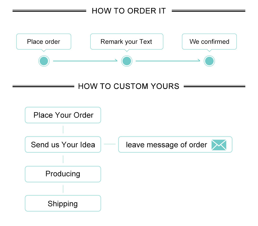 02 How to order and how to custom
