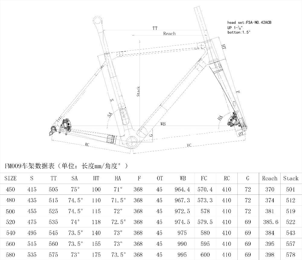 FM088-Geometry-Model
