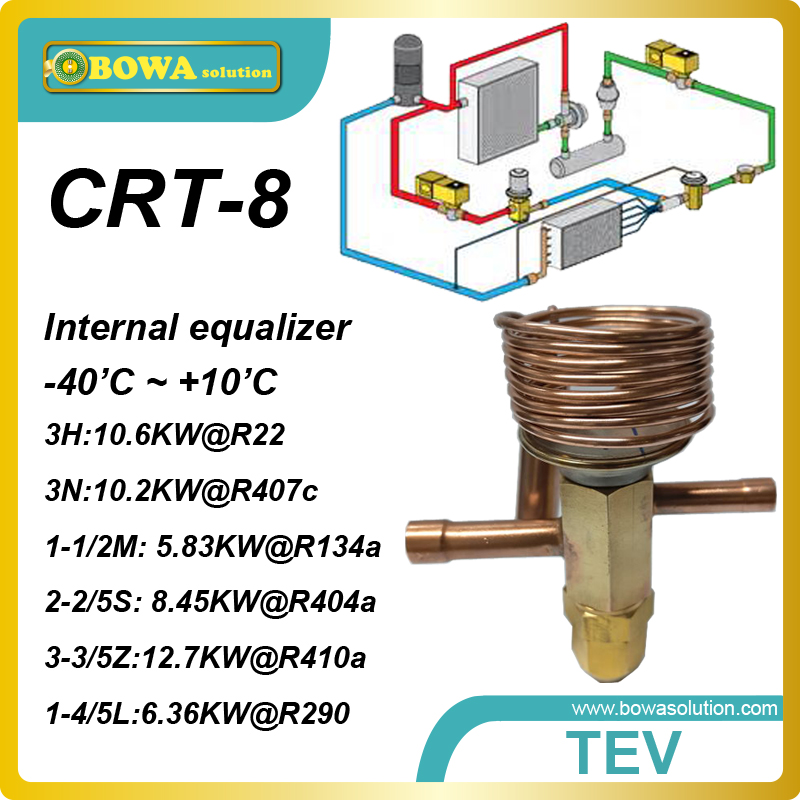CRT-8 R404a 8.28KW cooling capacity internal equalizer TEV with ODF connnection for air cooled ice maker machine<br><br>Aliexpress