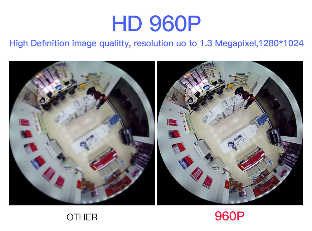 360 degree cctv camera (7)