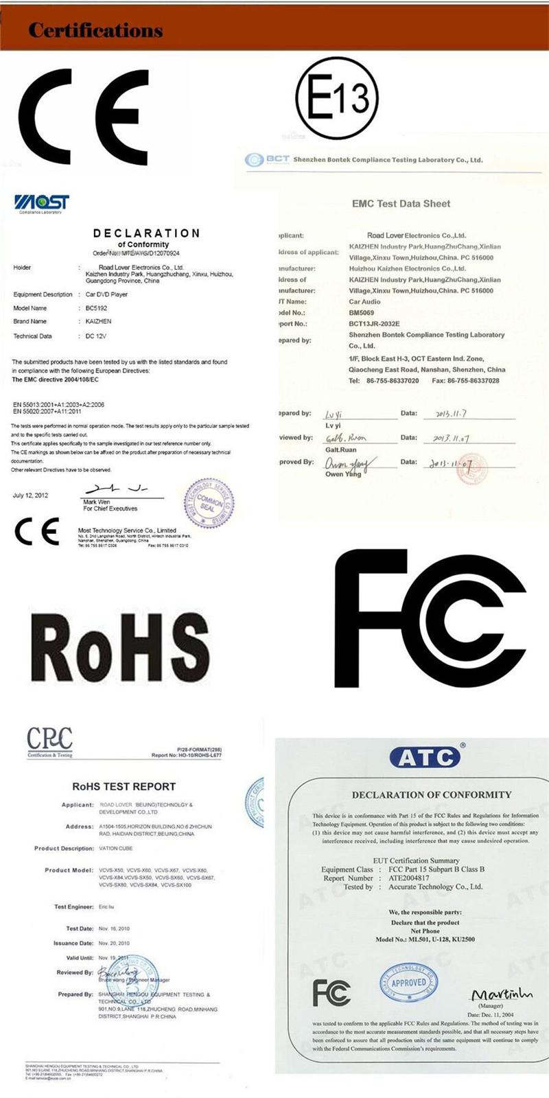 RL certification