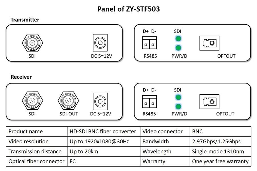 ZY-STF503(019)