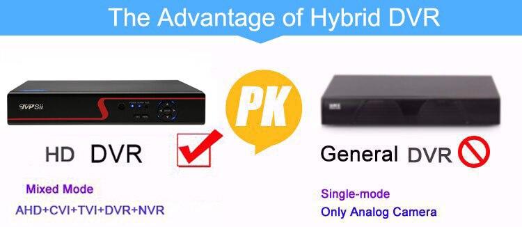 Red Panel Xmeye 1080N 16CH 8CH 6 in 1 WIFI Coaxial Hybrid XVI TVi CVI NVR AHD CCTV DVR Surveillance Video Recorder  picture 02