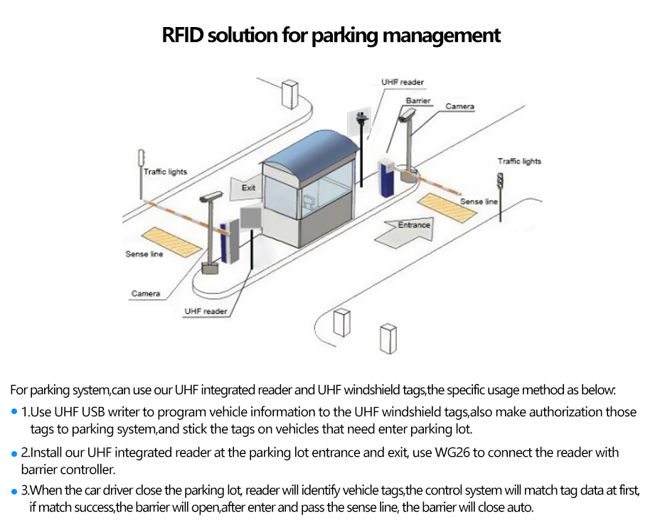 RFID for parking system (5)