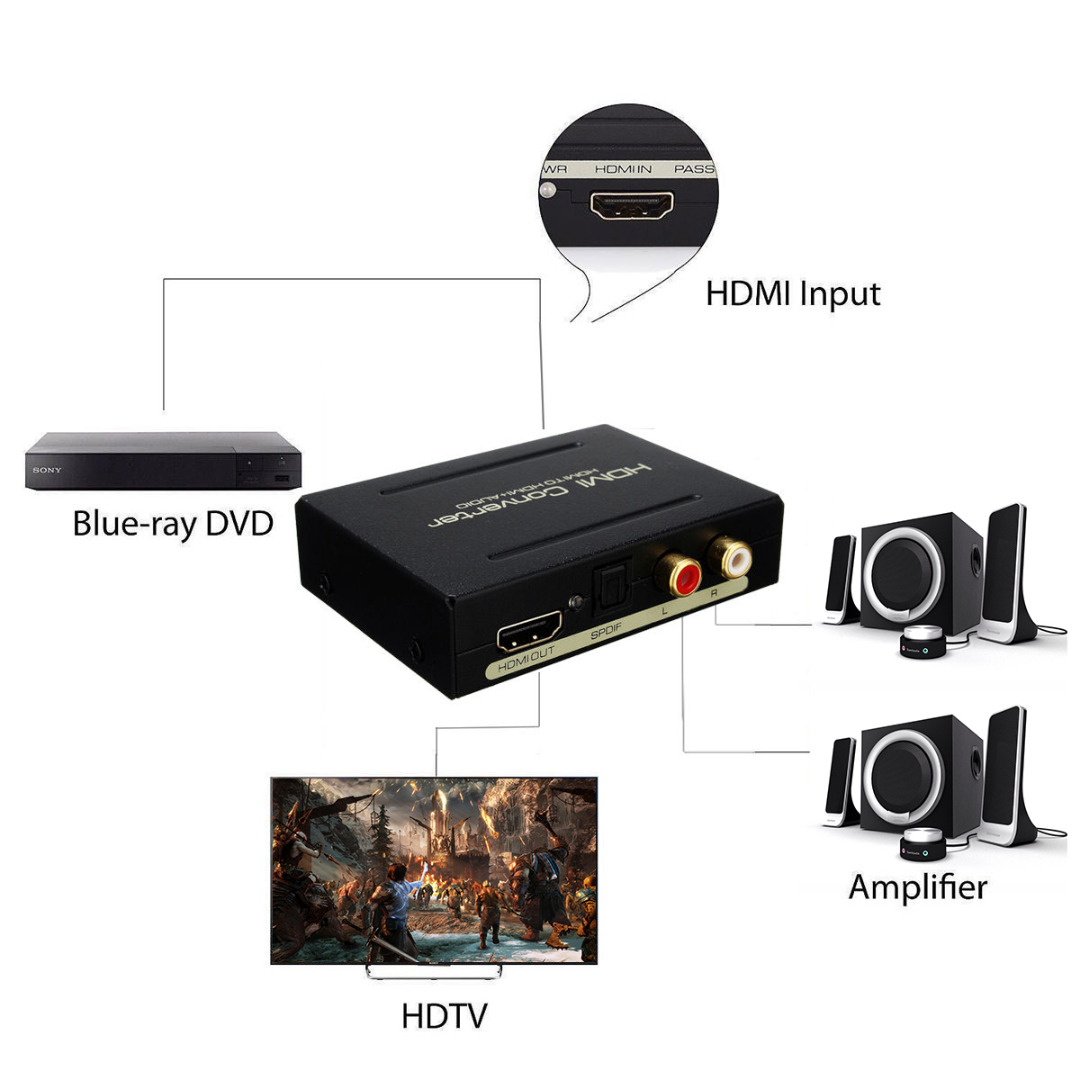 HDMI to HDMI and Optical TOSLINK SPDIF + Audio Extractor Converter HDMI Audio Splitter Adapter Supports 1080p Mayitr