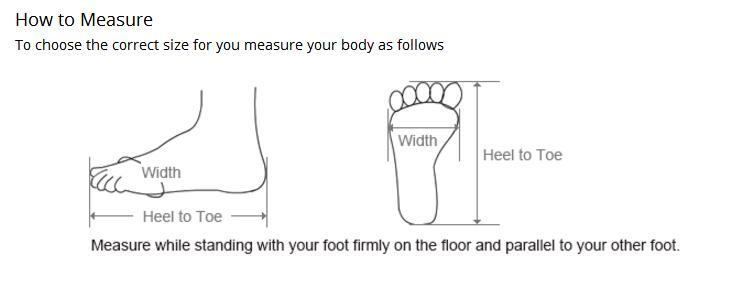 measure way