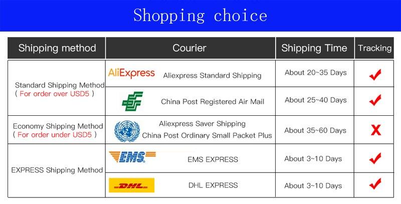 Shopping choice