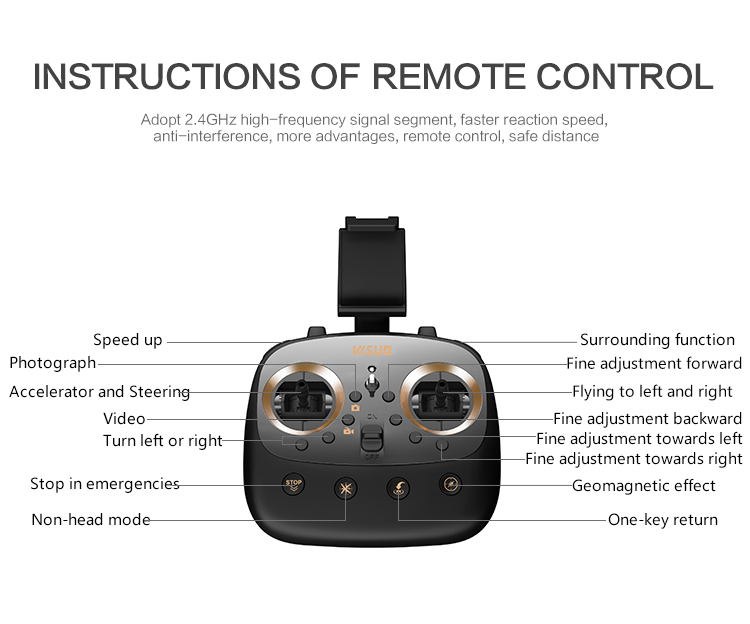 New Arriving VISUO XS812 GPS RC Drone with 2MP5MP HD Camera 5G WIFI FPV Altitude Hold One Key Return RC Quadcopter Helicopter 1 (17)