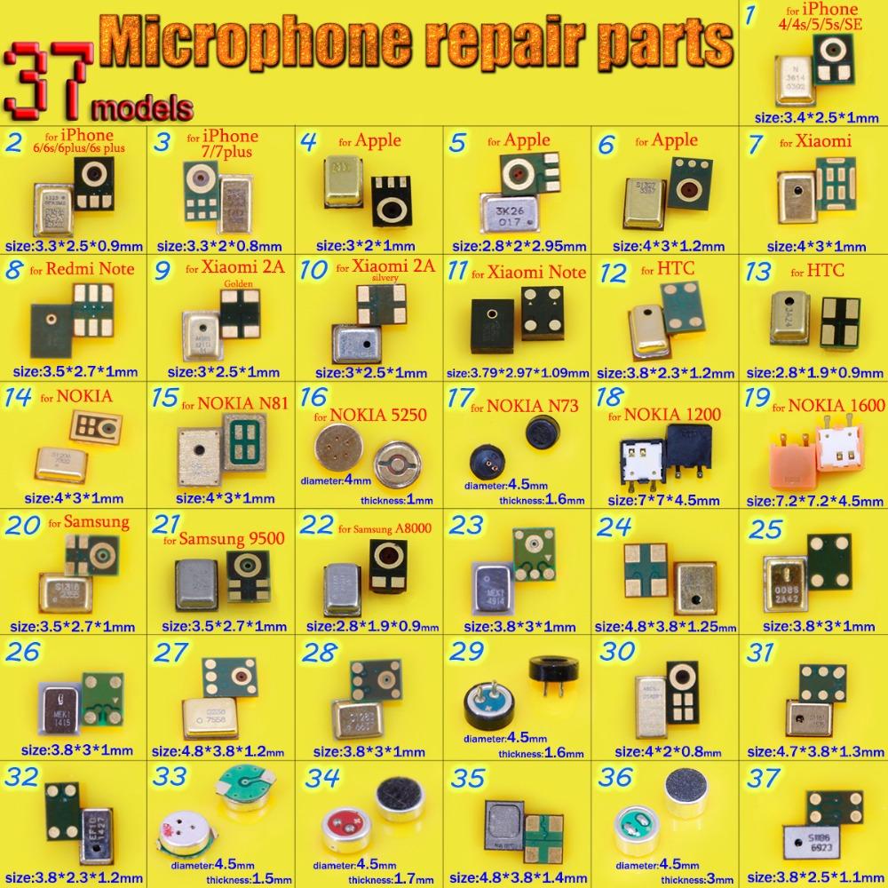 SH 37Models