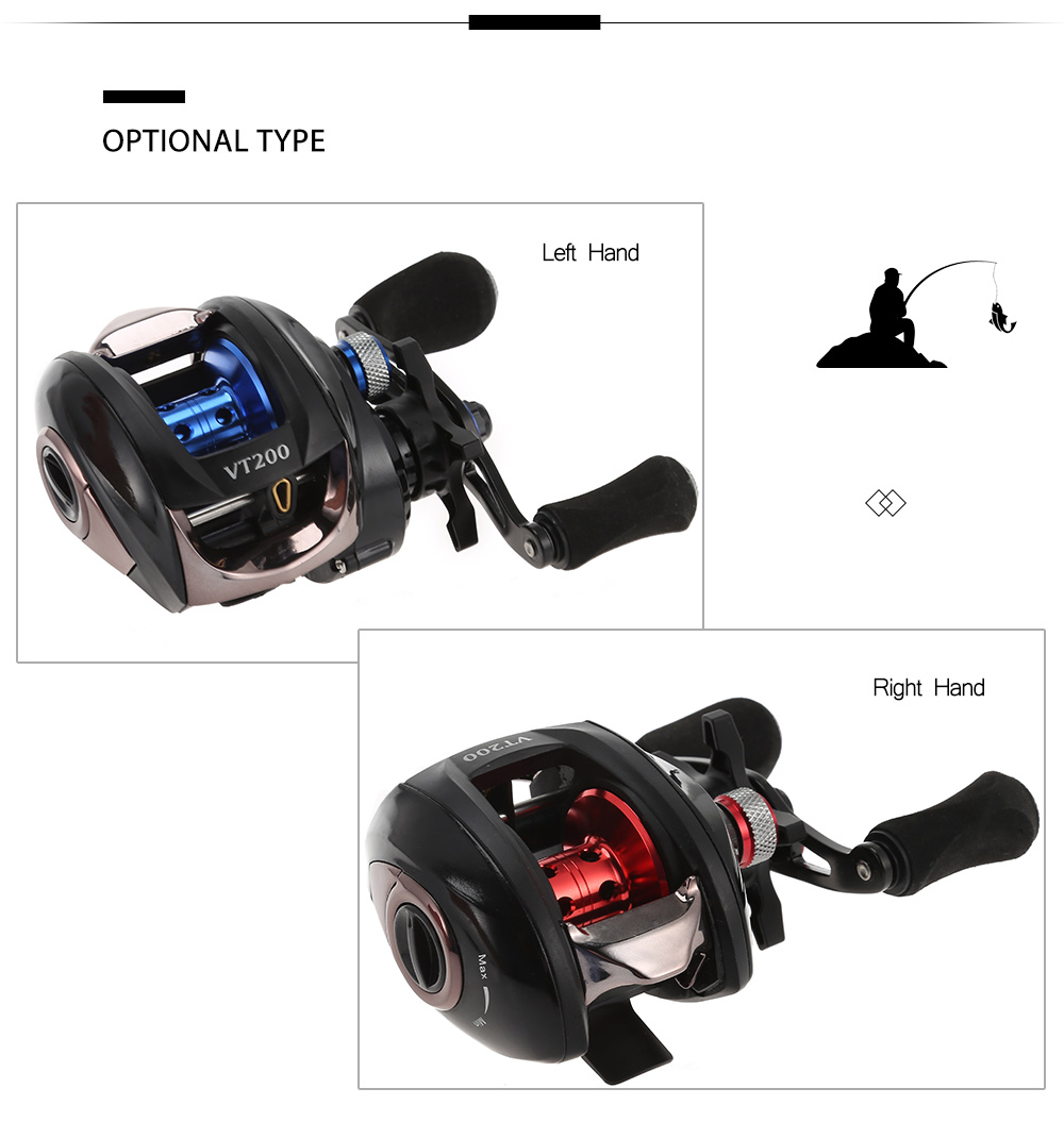 Left / Right Hand 6.2 : 1 High Speed Bait Casting Fishing Reel