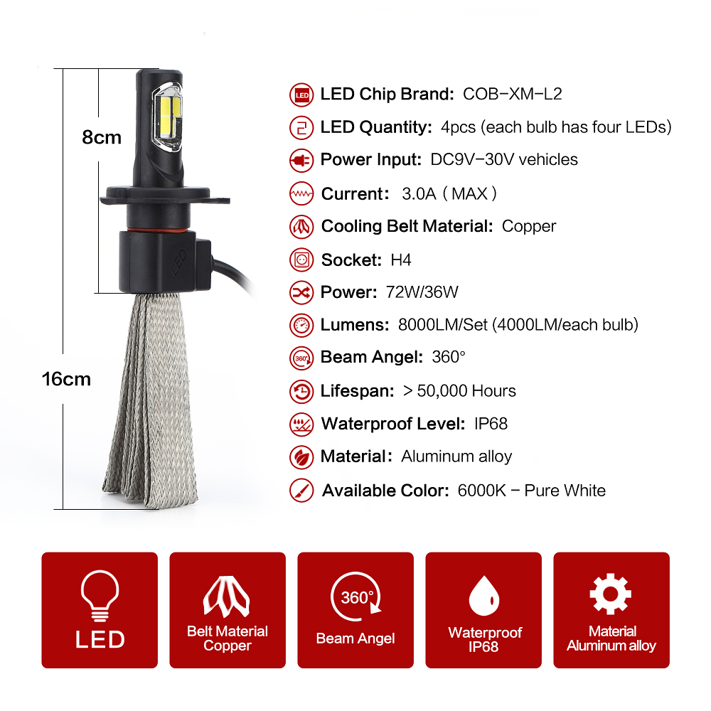 Led H4 Car Headlight Bulbs COB Chips 72W 8000Lm High Low Beam Led Headlight kia picanto Auto Front Fog Light Lamp Dc 12/24V/36V<br><br>Aliexpress