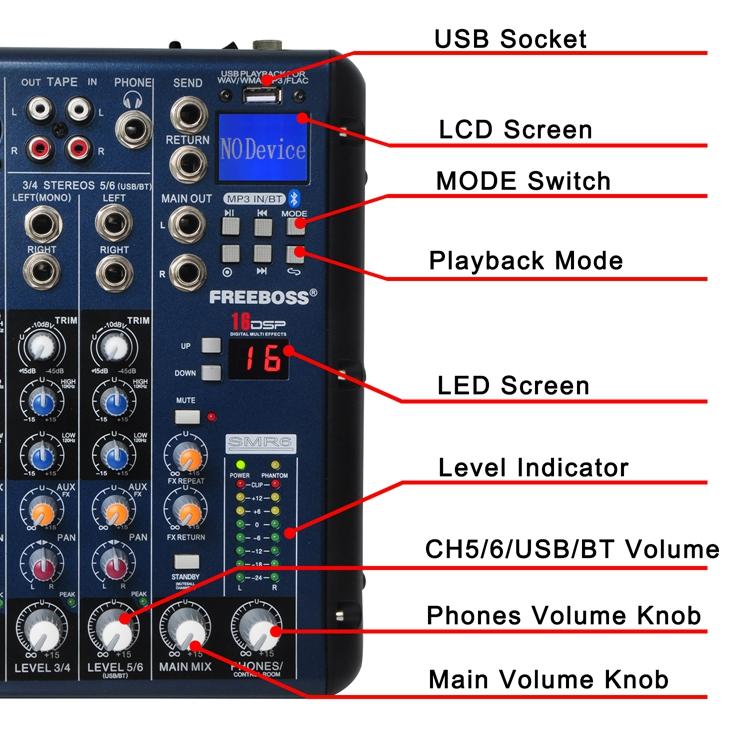 SMR6  12  Audio Mixer