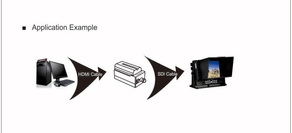 MiraBox Design Battery Converter HDMI to SDI Adapter SD HD-SDI 3G-SDI Multimedia 1080p HD Video Converter Portable Mini Size (10)
