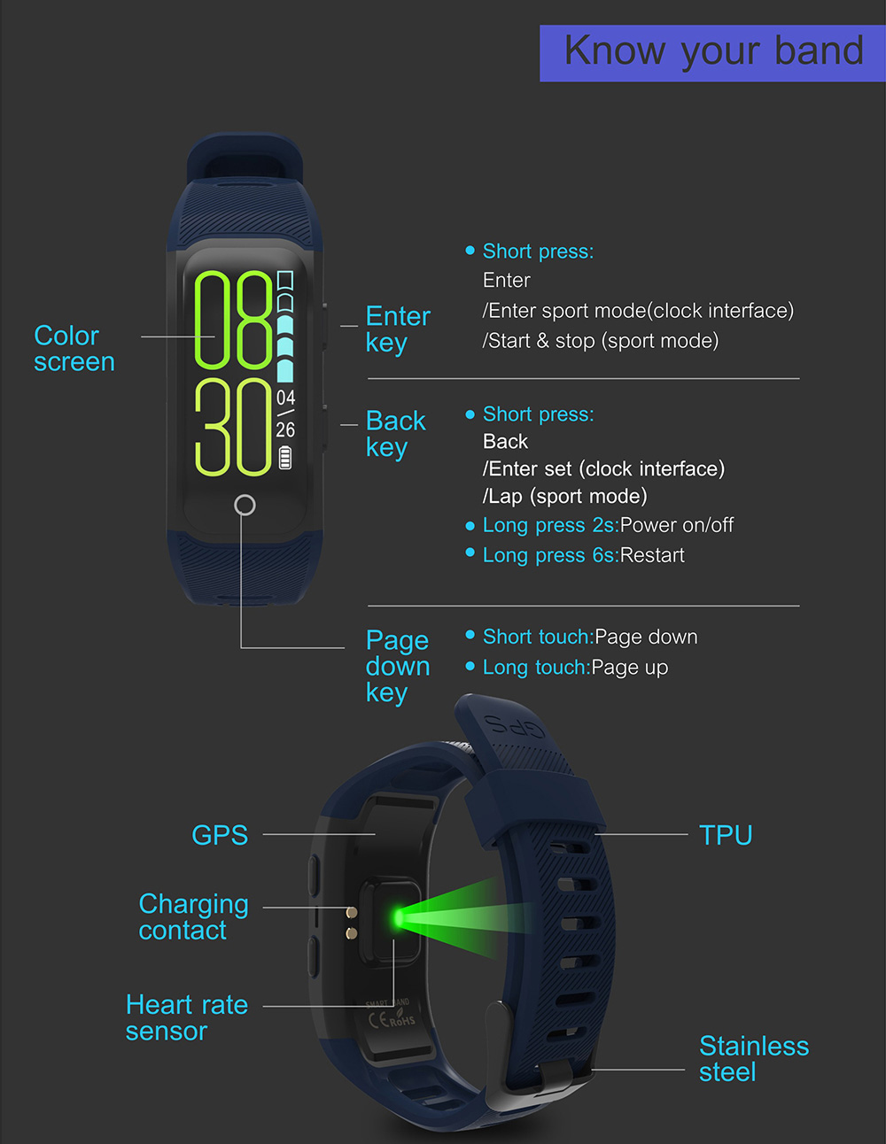 GPS Smart Band with Heart Rate Tracker 15