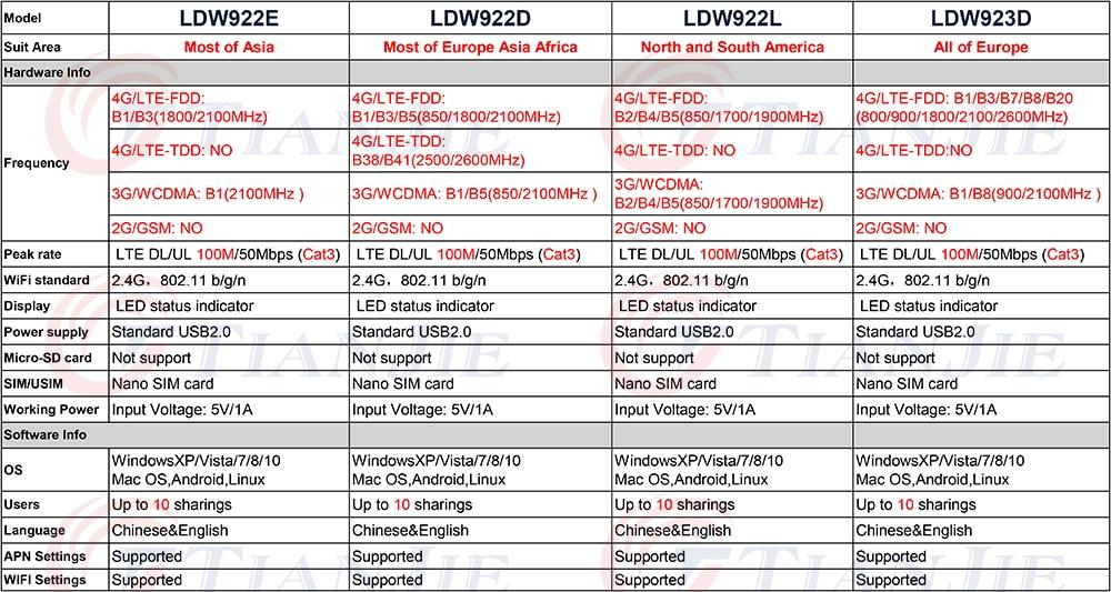 TJ-LDW922E&LDW922D&LDW922L&LDW923D