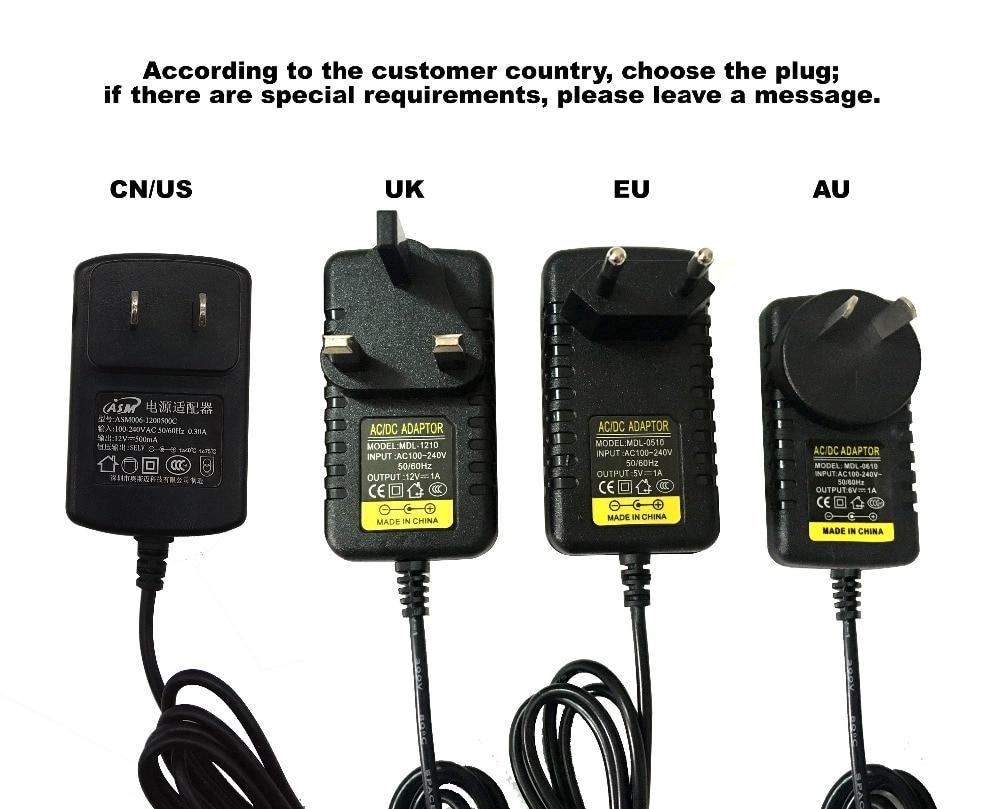 EU AU CN UK
