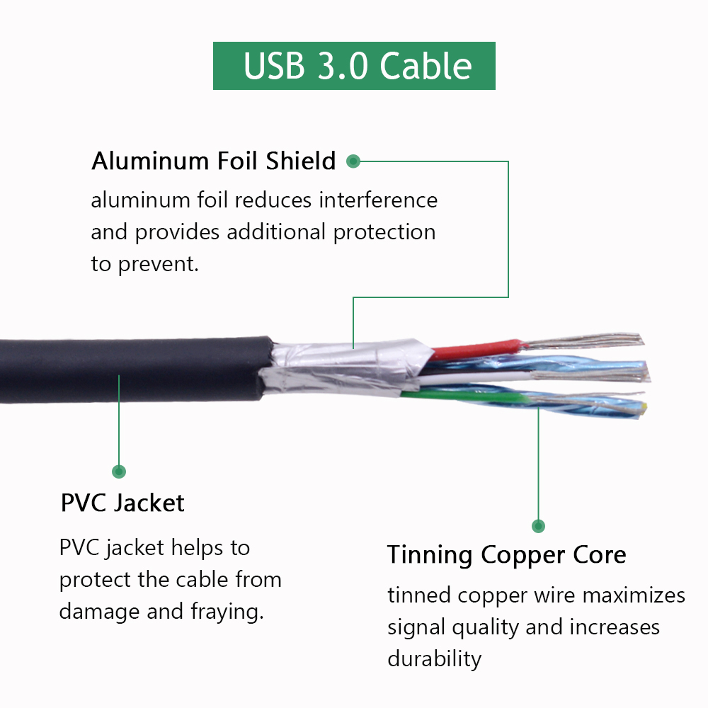 USB-3.0-Cable