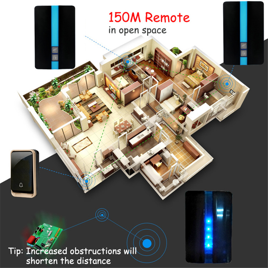 SMATRUL NEW Wireless doorbell NO BATTERY self powered waterproof LED light 51 Music 150M Remote smart home Door bell chime EU Plug AC 110-220V 1 2 Button 1 2 receiver 2