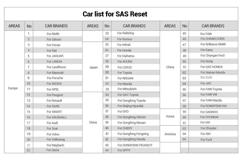 SAS-Reset