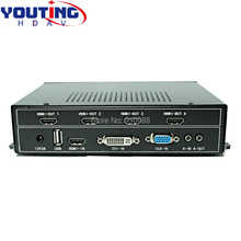 YOUTINGHDAV Video Wall Controller HDMI VGA DVI Processor 2x2 Four images stitching image processor 4TV usb media player(China)