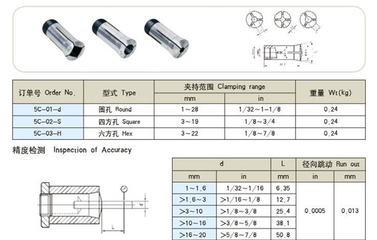 5C collet details