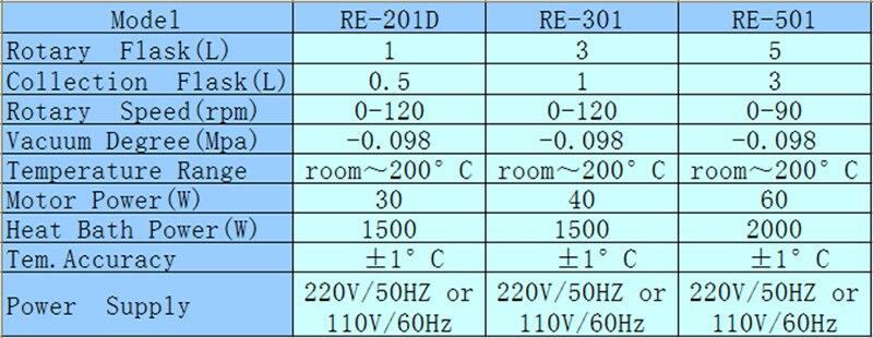 RE201D-501