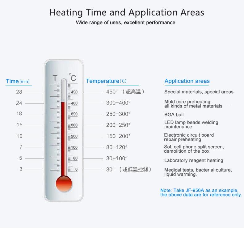 946A preheater machine hot palate (8)