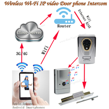 WIFI/IP video door phone/doorbell/video intercom,remote unlock door lock with motion detection,taking photo/video ,waterproof(China)