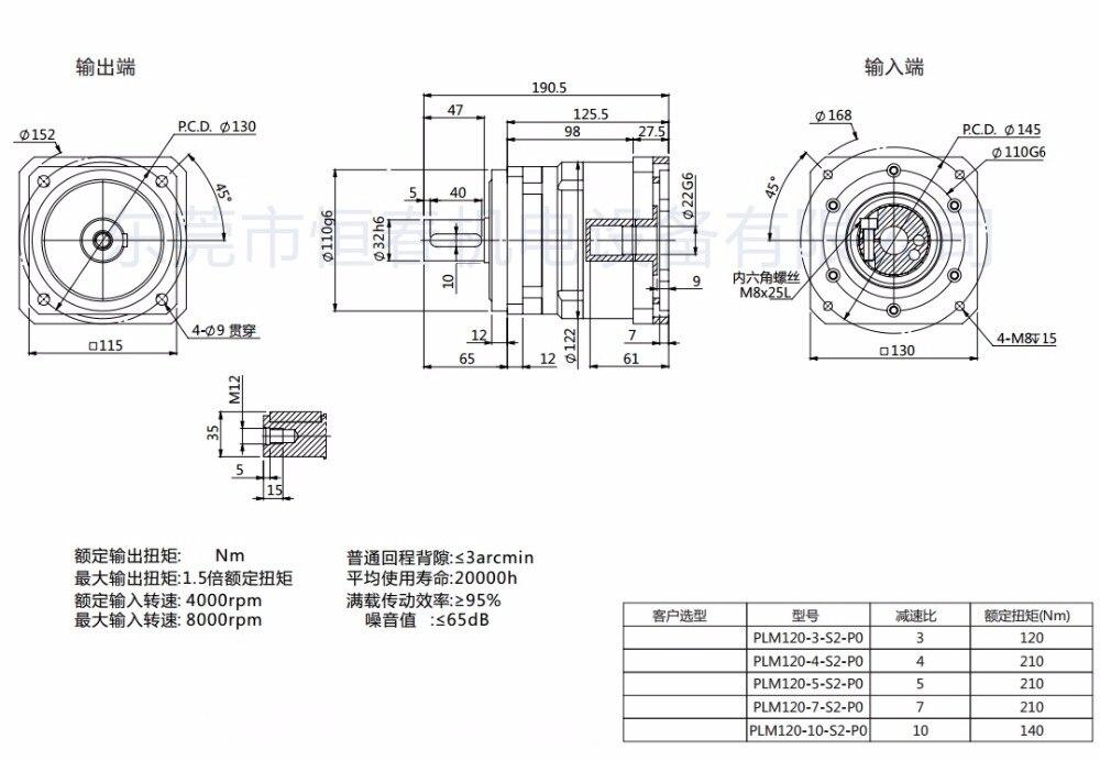 PLM120-L1-22
