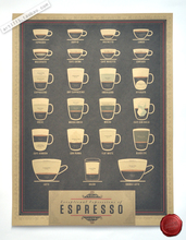 All Kinds Of Coffee Cups Poster Kraft Paper Design Home Interior Cofe Bar Retro Poster Wall Decor Murals