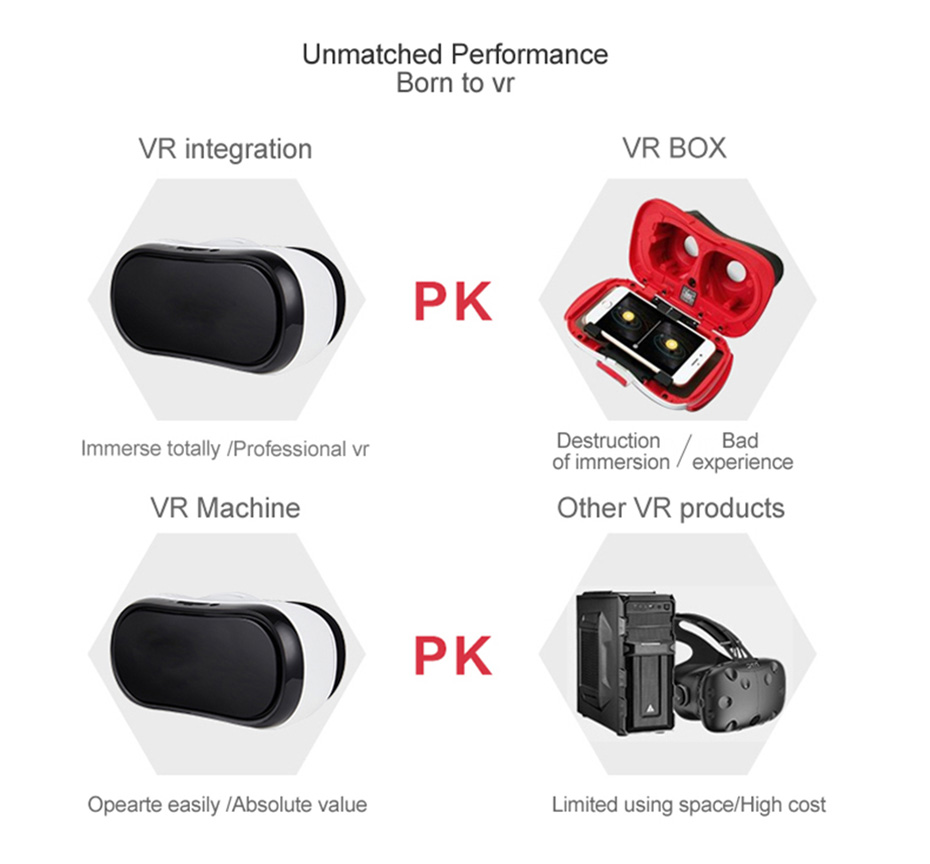vr headset vr glasses virtual reality for pc HDMI All In One 3d glasses VM02-13