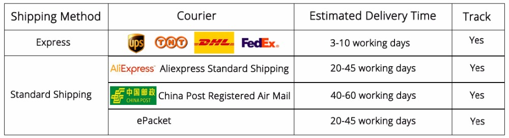 shipping time-1