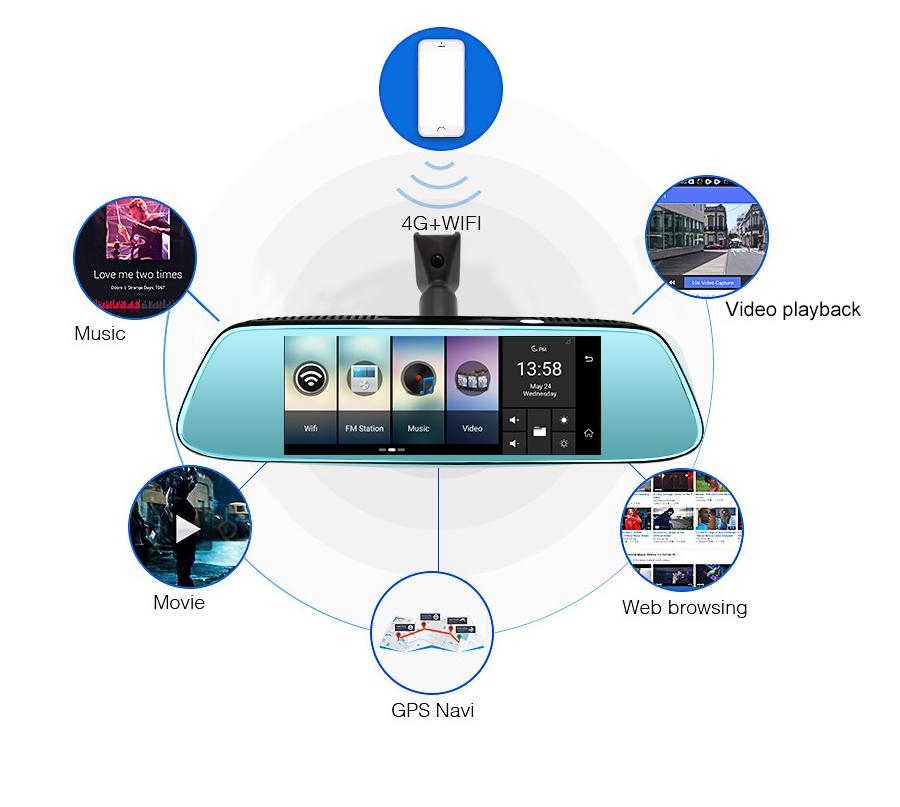 "Junsun 8"" 4G Special Mirror Car DVR Camera Android 5.1 with GPS DVRs Automobile Video Recorder Rearview Mirror Camera Dash Cam 3"