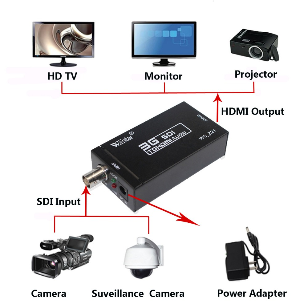 HD-SDI 3G-SDI to HDMI video audio converter adapter WS-Z211