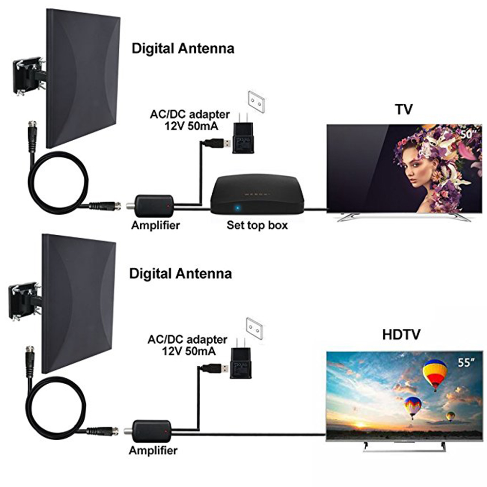 Antena Digital HDTV 160miles IndoorOutdoor Amplified TV Antenna Antena TV Surf with Detachable Amplifier Signal Booster 32.8ft Coax Cable (4)