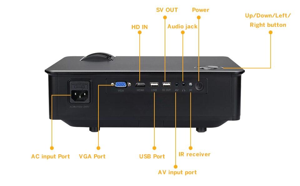 WZATCO-CT580-Full-HD-1080P-Projector_28