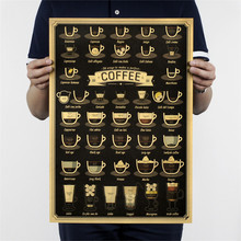 High quality about coffee /typewriter/  camera/coffee/ wine/ collecting kraft paper retro poster pictures for home decor 51x35cm