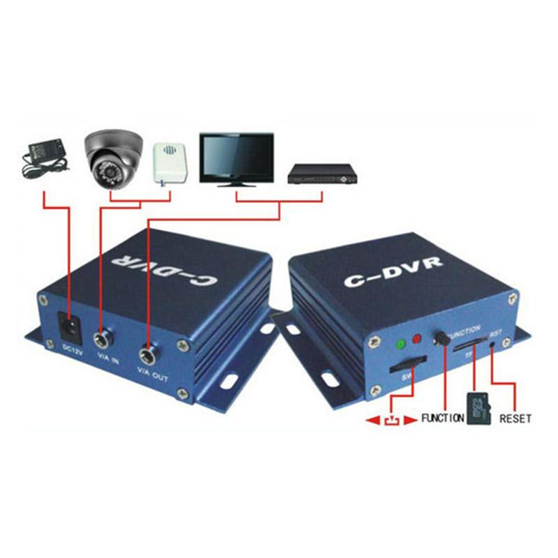 CDVR02(5)