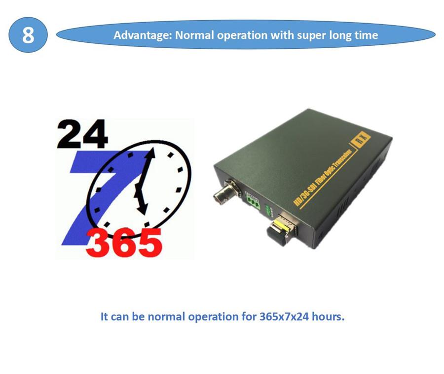 ZY-STF501(009)