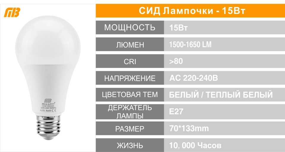 E14 E27 LED Bulb Lamp Series_08
