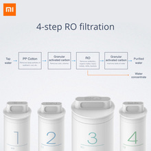 Buy Xiaomi Filter element PP Cotton Filter/Preposition Position Activated Carbon Filter/RO Filter Xiaomi Water Purifier for $32.35 in AliExpress store