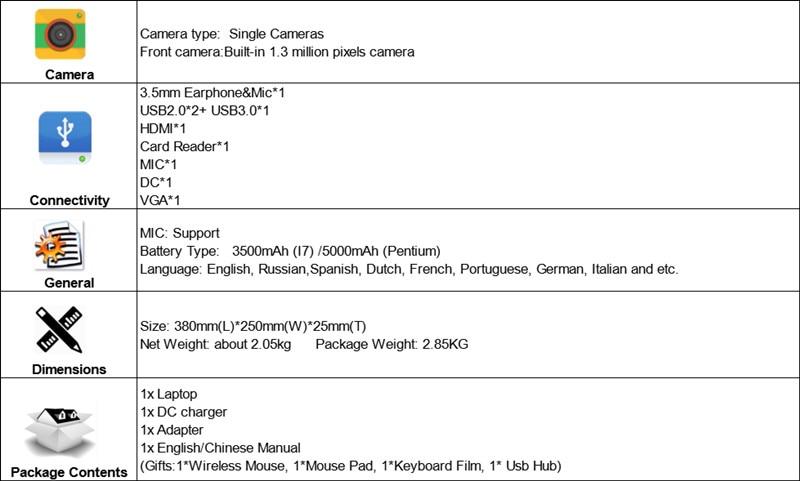 A156-Pentium2
