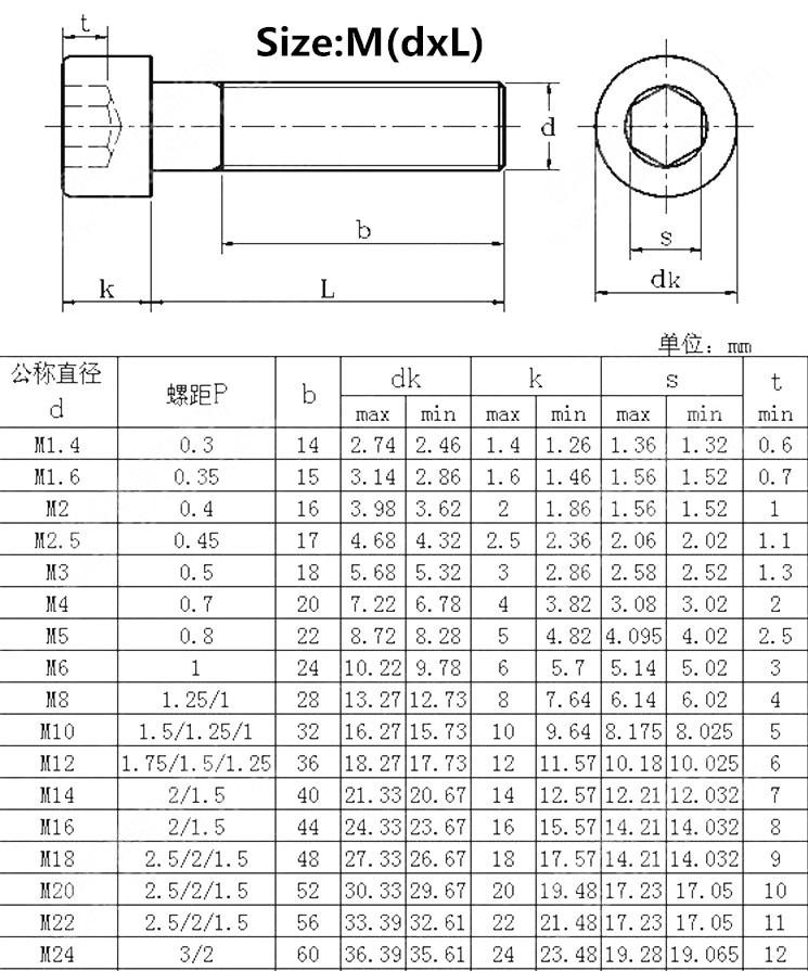 din912 m3  m4  m5  m6 304 stainless steel hexagon socket head