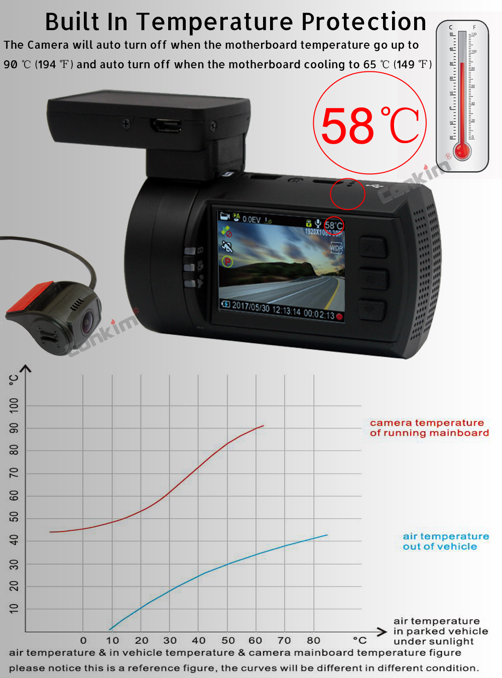 Conkim Dual Lens Car Dash Camera GPS DVR Front 1080P FHD+Rear Camera 1080P FHD Parking Guard Motion Detect Mini 0906 Novatek Cam 9