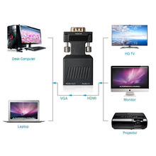 1080P VGA to HDMI Converter Adapter +mini USB Power Cable 3.5mm Audio Cable Laptop PC Computer Notebook video to HDMI TV Monitor