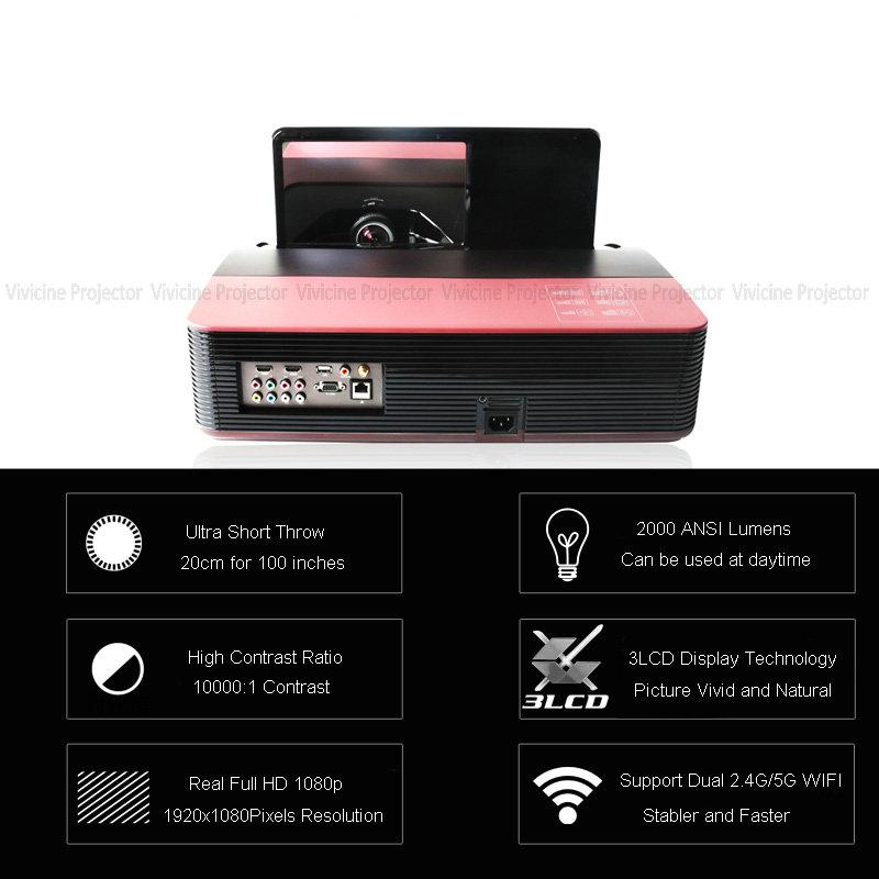Vivicine 1080p Ultra Short Throw Projector (112)