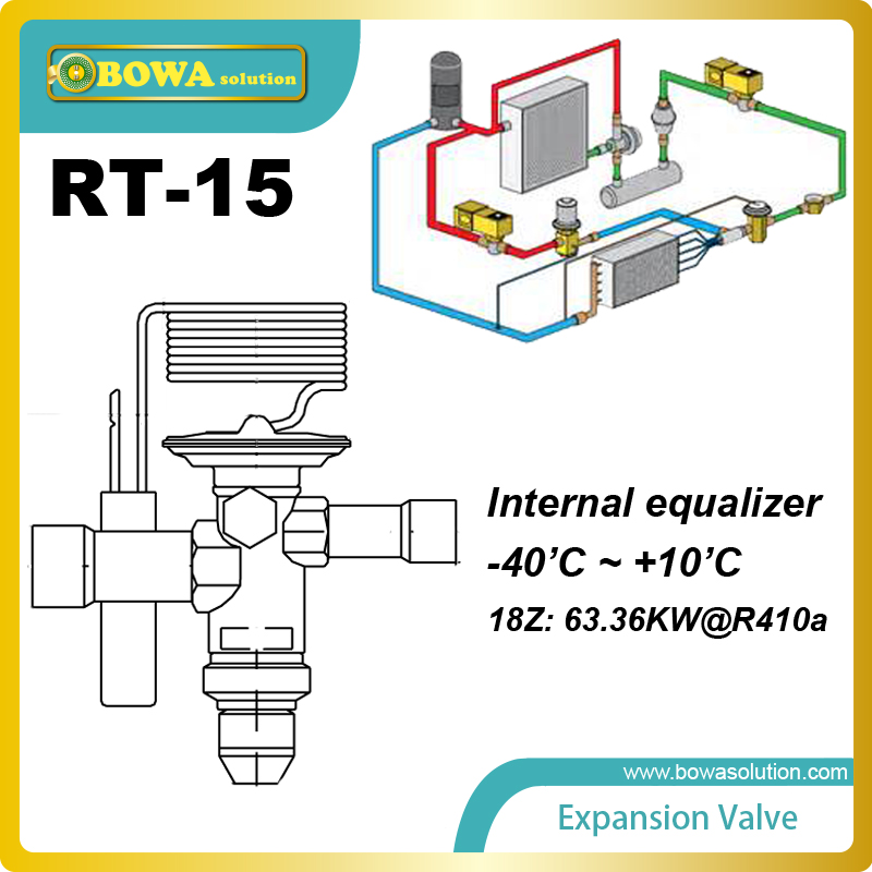 RT-15 R410a expansion valve  is commonly used in packaged air conditioners, central air conditioners and many other systems<br>